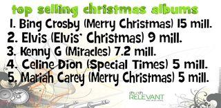 Top-christmas-albums_718x35